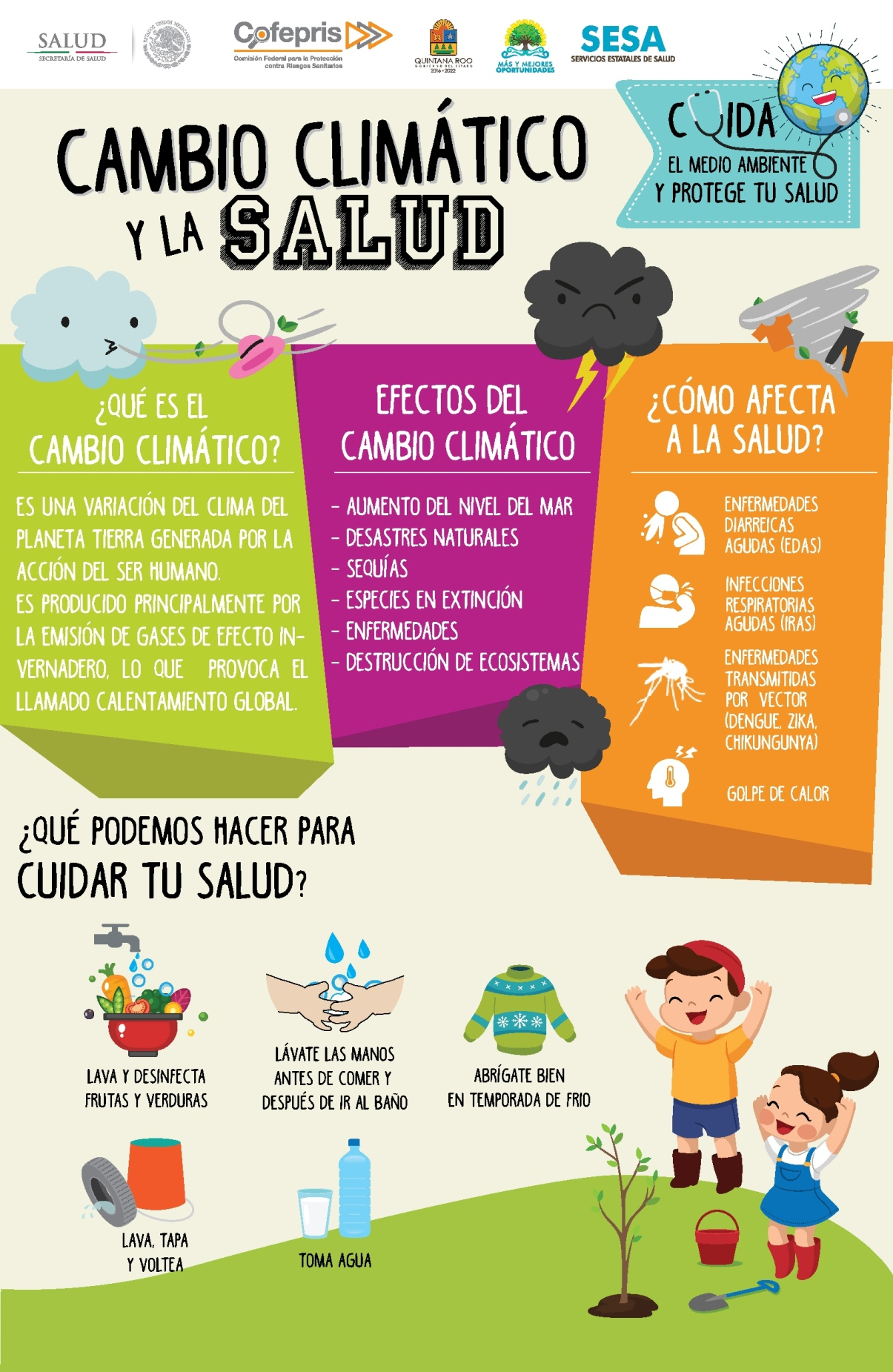 CAMBIOCLIMATICOYSALUD